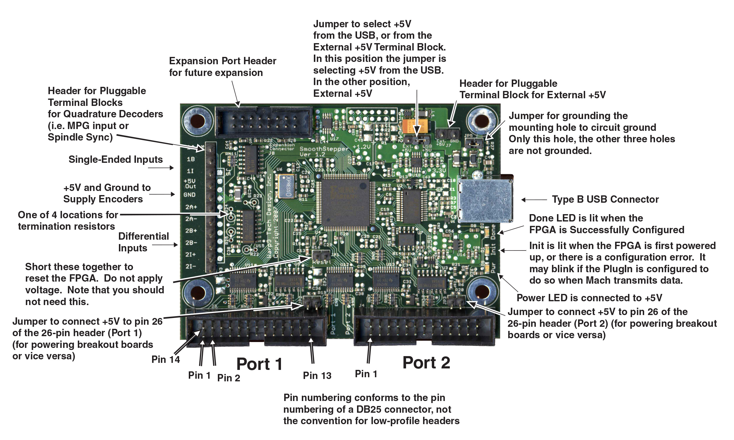 Smoothstepper Usb Manual A Quick Cnc Wiki Pin Assignments Diagram